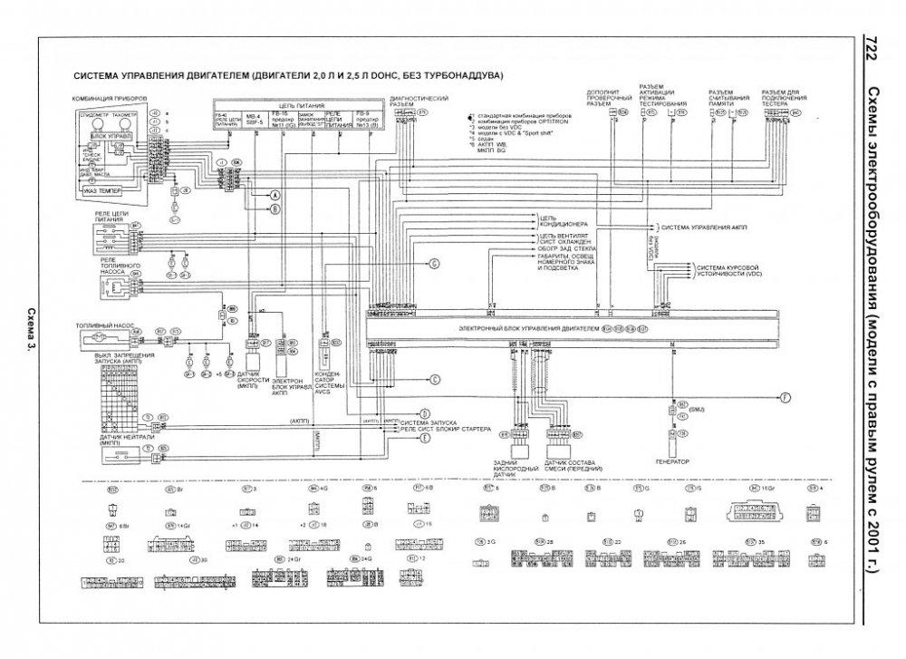 ej204_ej254_pinout_engine_scheme1.jpg