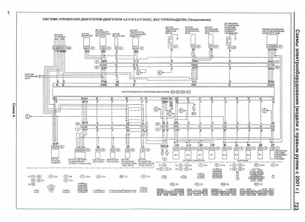 ej204_ej254_pinout_engine_scheme2.jpg